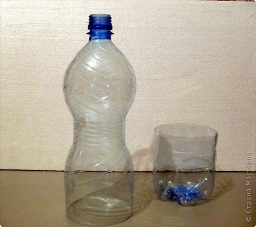 Домовенок своими руками из пластиковой бутылки
