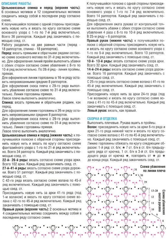 ajur-koft32