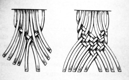 схема плетения пояса