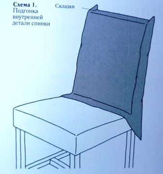 Как сшить чехлы на стулья своими руками выкройки 73