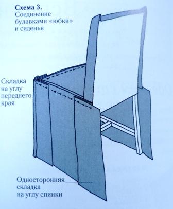 Выкройка накидка на стул своими руками
