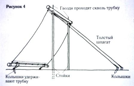 Как сделать 2х уровневый потолок из гипсокартона своими руками 36