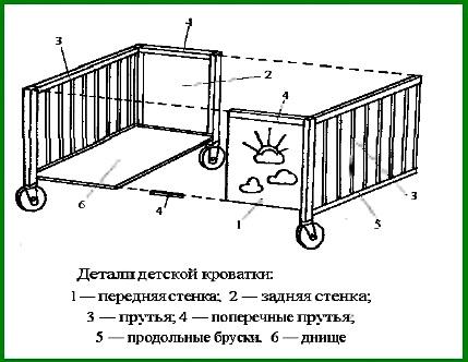 чертеж детской кроватки
